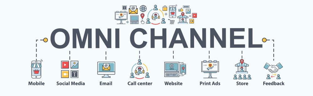 omni channel- leverage mobile apps for retail business