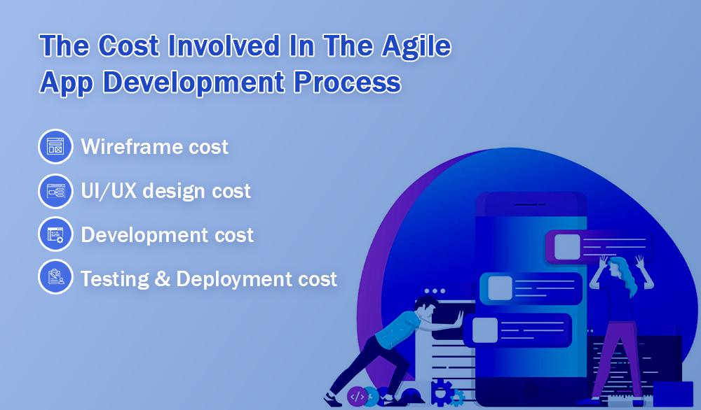 cost of eCommerce app development